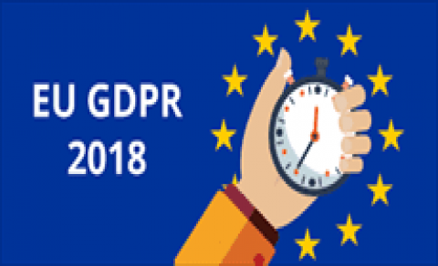 The GDPR Quiz - IBAT College Dublin
